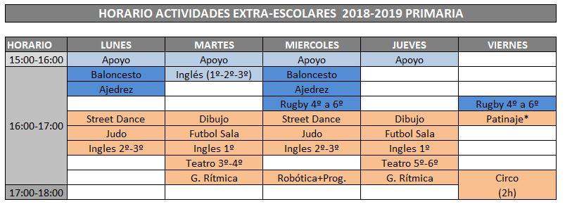 Extraescolares Primaria 2018-2019